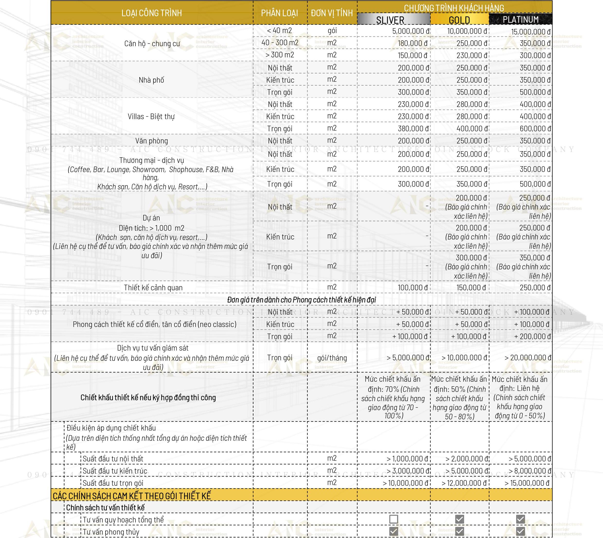 Bảng-Giá-Thiết-Kế-AIC-JSC-1